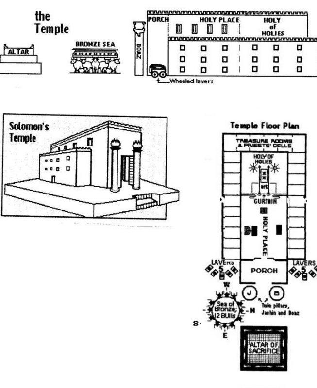 temple-orig